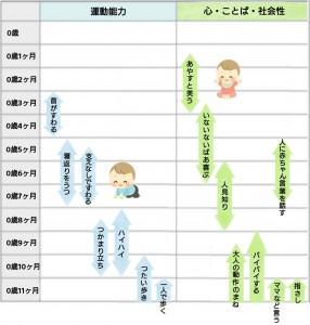 checkup_img001